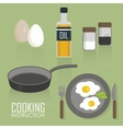 The process of preparing breakfast vector image