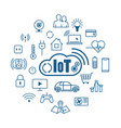 cloud iot internet of things concept vector image