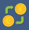 Currency exchange Euro and YenYuan vector image