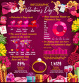 valentines day infographics with gift charts vector image vector image