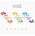 Timeline Infographic Map and flag pin vector image