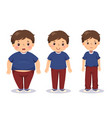 boy with different weights vector image