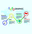 business infographics linear infographic vector image