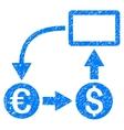 Cashflow Euro Exchange Grainy Texture Icon vector image vector image
