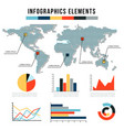 modern infographics elements set of graphs vector image vector image
