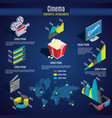 isometric cinema infographic template vector image vector image