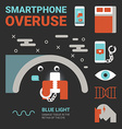Smartphone Overuse vector image