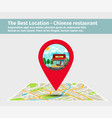 the best location chinese restaurant vector image vector image