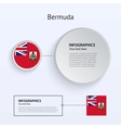 Bermuda Country Set of Banners vector image vector image
