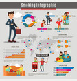 colorful smoking infographic concept vector image vector image