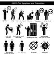 mers-cov symptoms transmission prevention stick vector image