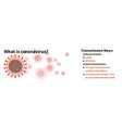 banner what is coronavirus and transmission ways vector image vector image