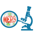 Microscope with Mers virus vector image vector image
