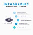 advanced future gen science technology eye vector image vector image