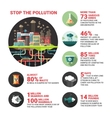 Stop the pollution poster Flat design ecology vector image vector image