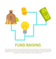 fund raising poster with scheme how to get money vector image vector image