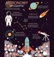 The space info poster brochure with flat icons vector image