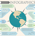 An infochart with a globe vector image vector image