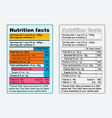 nutrition facts label template vector image