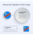 Democratic Republic Congo Country Set of Banners vector image vector image