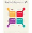 infographic Web Template for cycle diagram or vector image vector image