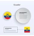 Ecuador Country Set of Banners vector image