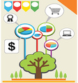 An infographics showing a tree vector image vector image
