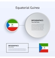 Equatorial Guinea Country Set of Banners vector image