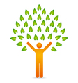 human tree vector image vector image