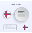 Faroe Islands Country Set of Banners vector image vector image