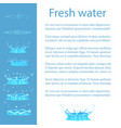 fresh water advert banner with text geizer set vector image vector image