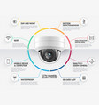 home security camera video surveillance systems vector image vector image