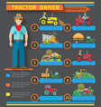 Tractor Driver Infographics vector image