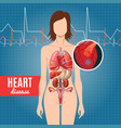 cartoon heart disease poster vector image vector image