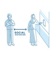 Social distancing 2 meter and 6 feet