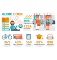 Audio book infographic vector image