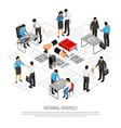 notarial services isometric composition vector image vector image