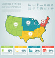 usa map with infographic elements infographics vector image vector image