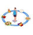 weight loss isometric healthy fitness food