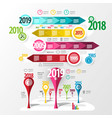 Colorful infographic design timeline infographics