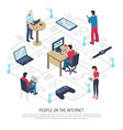 people on internet isometric vector image vector image