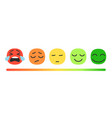 rating scale with emoji vector image vector image