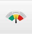 low moderate high better chart best compariso vector image vector image