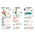 Eat Move Sleep vector image vector image