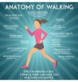 Walking effects infographic vector image