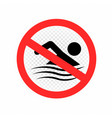 swimming is forbidden sign symbol vector image vector image