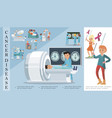 flat cancer disease concept vector image