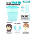 drink water vector image