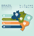 brazil map with infographic elements infographics vector image vector image