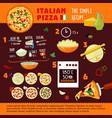 italian pizza recipe infographic concept vector image vector image